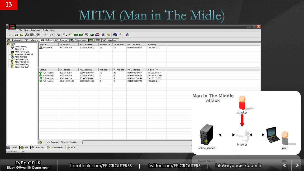 13 MITM (Man in The Midle)