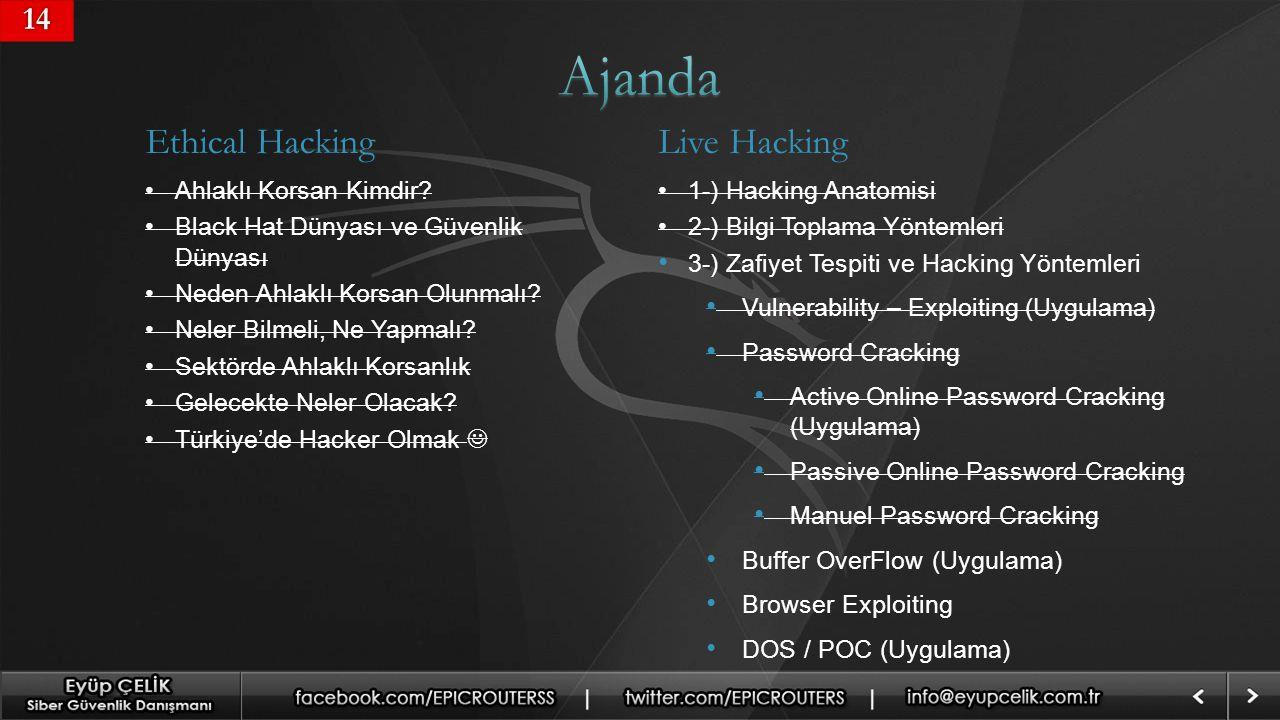 Ajanda Ethical Hacking Live Hacking 14 Ahlaklı Korsan Kimdir