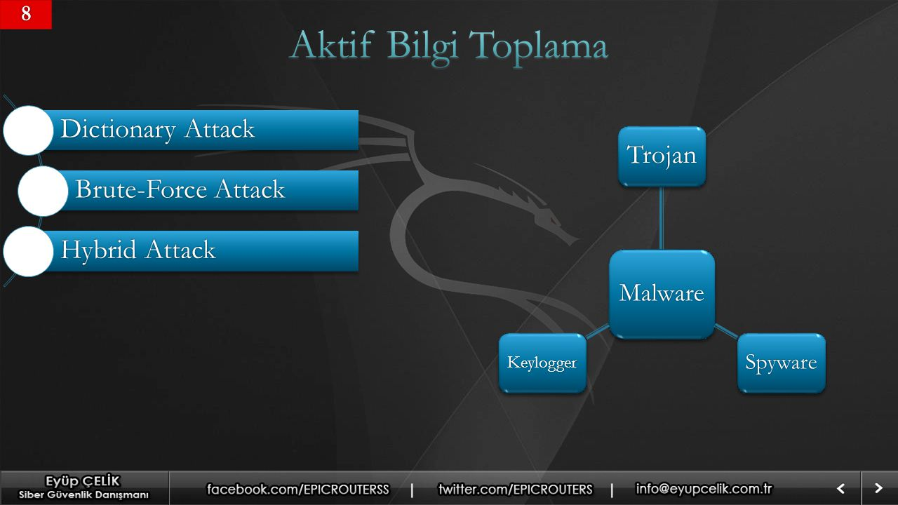 Aktif Bilgi Toplama Dictionary Attack Brute-Force Attack Hybrid Attack