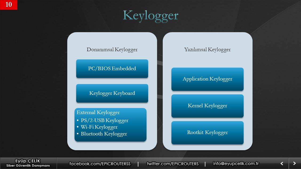 Application Keylogger