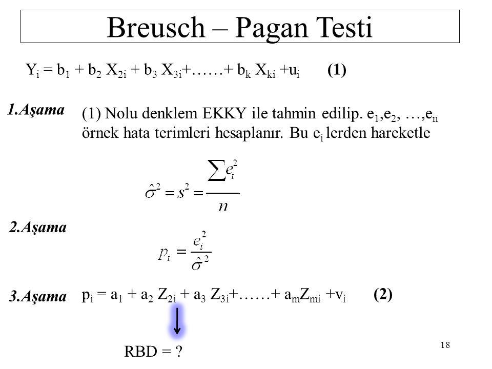 Breusch – Pagan Testi Yi = b1 + b2 X2i + b3 X3i+……+ bk Xki +ui (1)