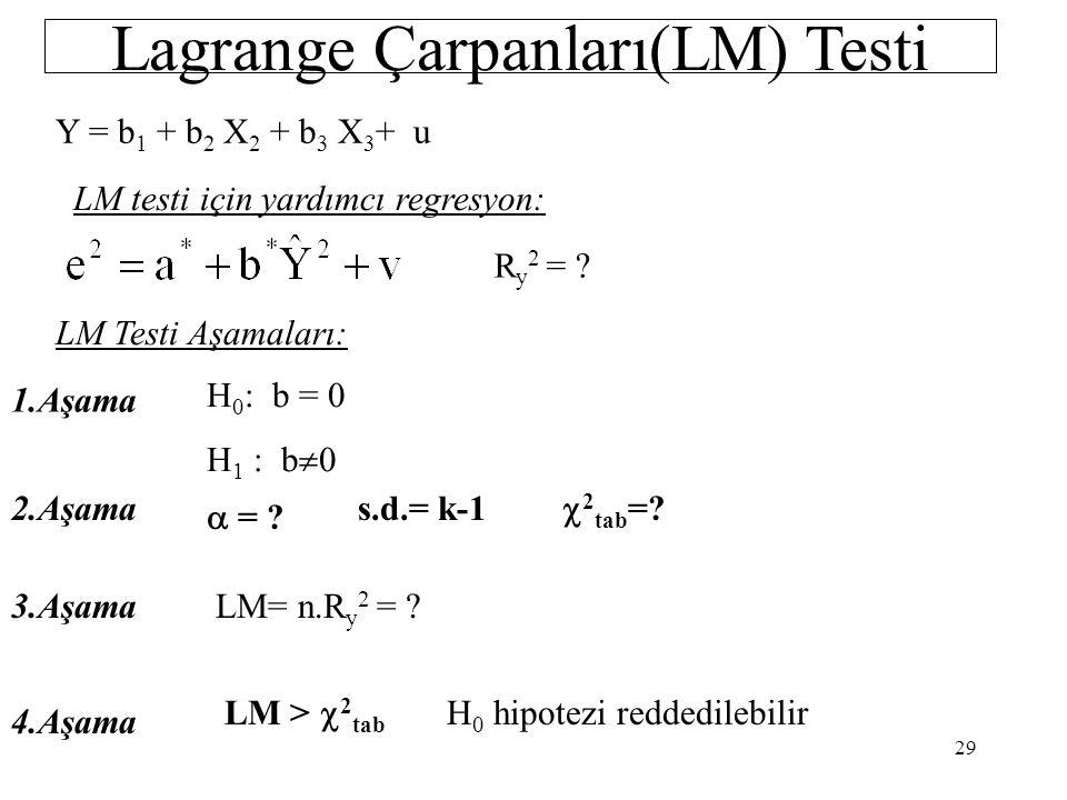 Lagrange Çarpanları(LM) Testi