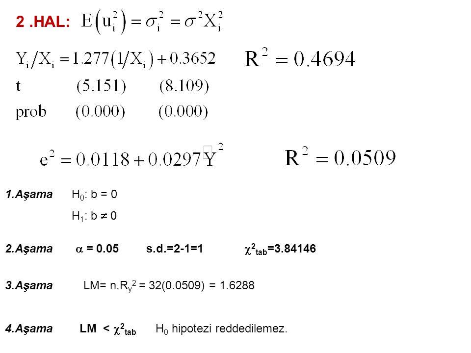 2 .HAL: 1.Aşama H0: b = 0 H1: b  0 2.Aşama a = 0.05 s.d.=2-1=1