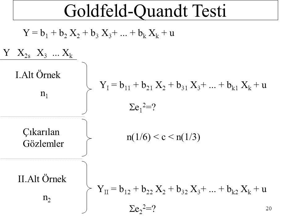 Goldfeld-Quandt Testi