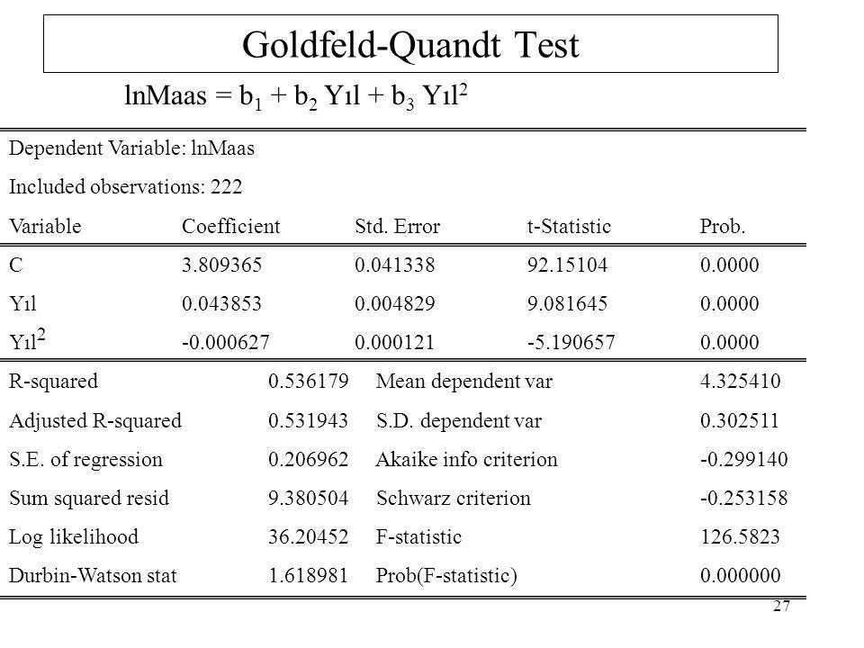 Goldfeld-Quandt Test lnMaas = b1 + b2 Yıl + b3 Yıl2