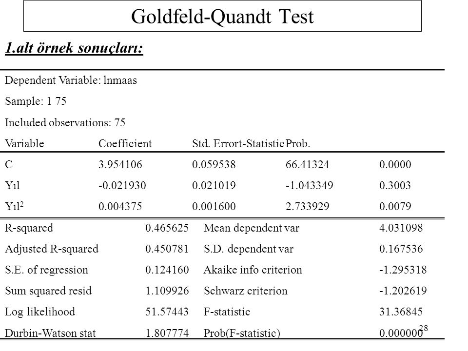 Goldfeld-Quandt Test 1.alt örnek sonuçları: Dependent Variable: lnmaas