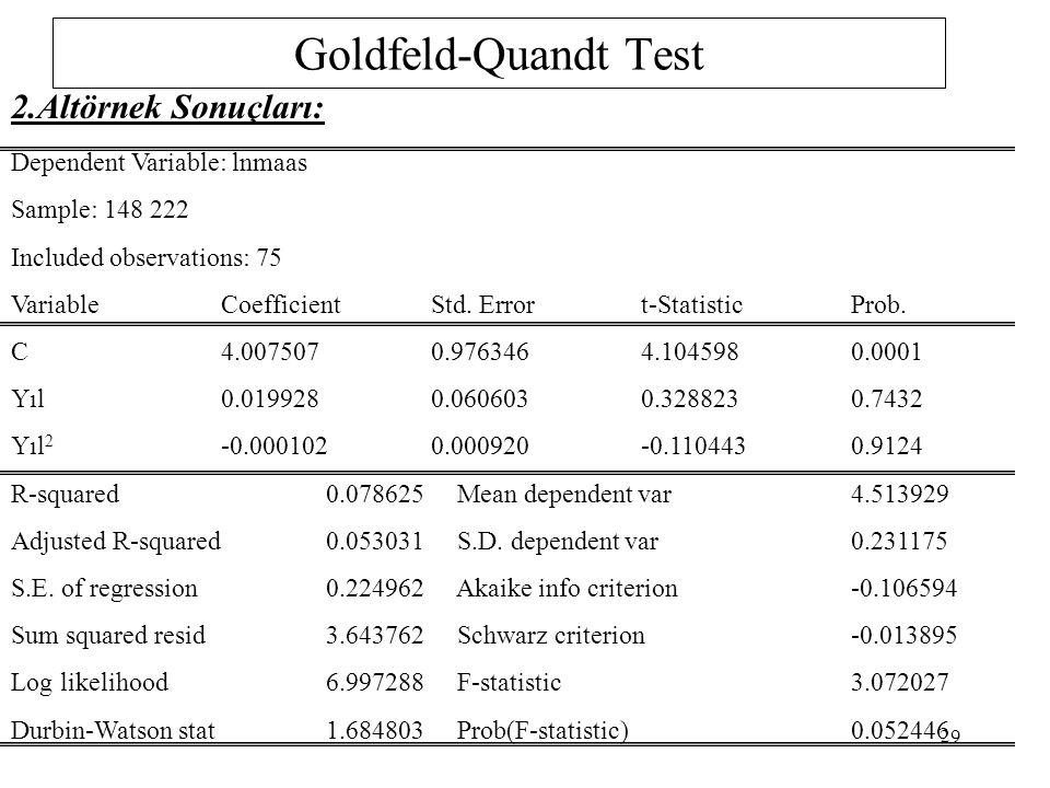 Goldfeld-Quandt Test 2.Altörnek Sonuçları: Dependent Variable: lnmaas