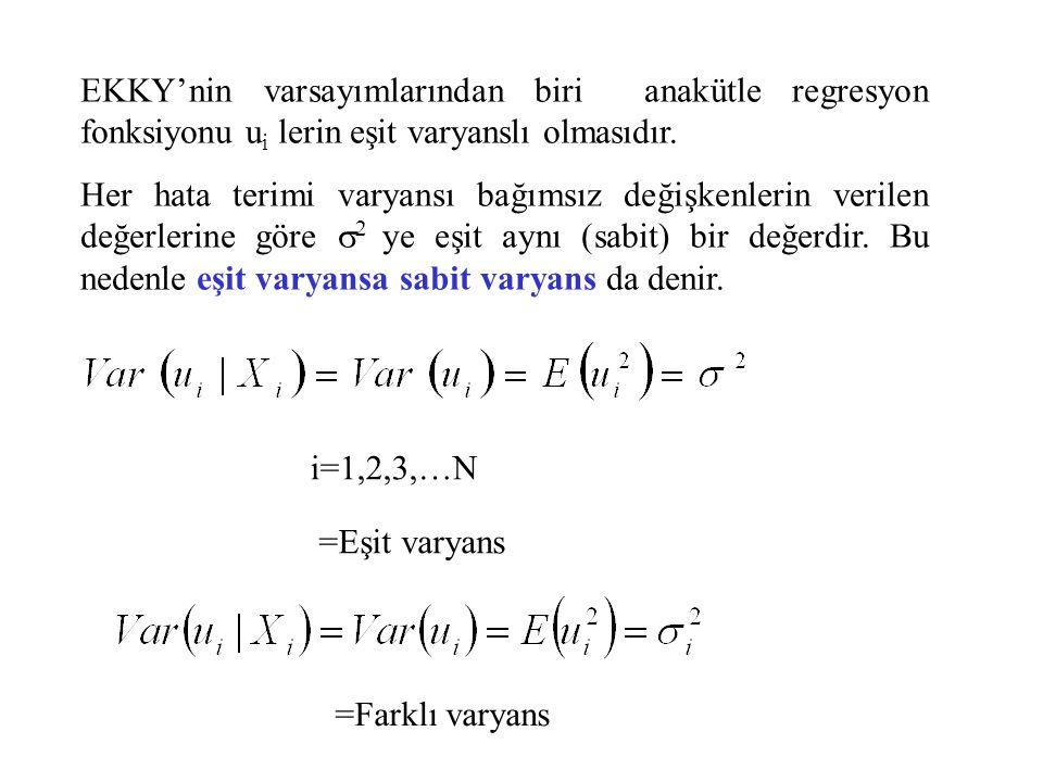 EKKY'nin varsayımlarından biri anakütle regresyon fonksiyonu ui lerin eşit varyanslı olmasıdır.