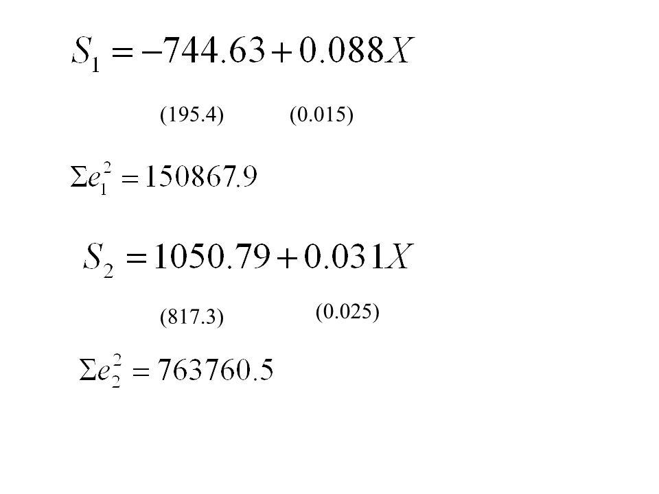 (195.4) (0.015) (0.025) (817.3)
