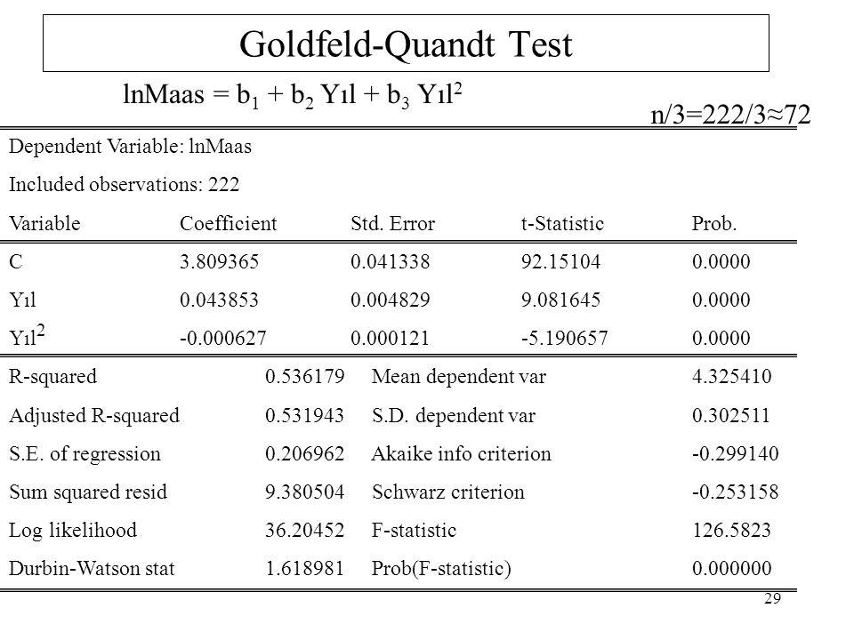 Goldfeld-Quandt Test lnMaas = b1 + b2 Yıl + b3 Yıl2 n/3=222/3≈72