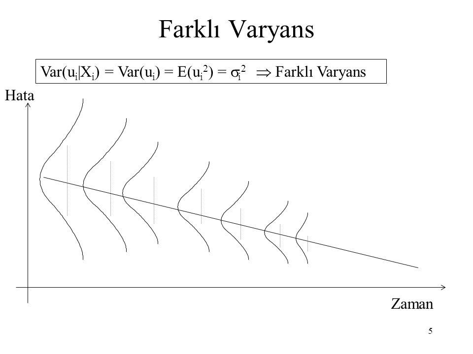 Farklı Varyans Var(ui|Xi) = Var(ui) = E(ui2) = si2  Farklı Varyans