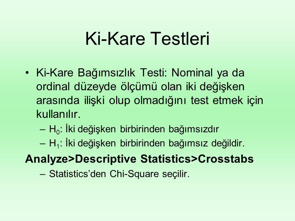 Ki-Kare Testleri