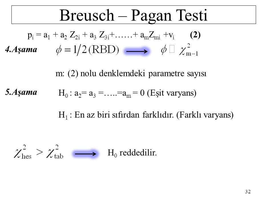 Breusch – Pagan Testi pi = a1 + a2 Z2i + a3 Z3i+……+ amZmi +vi (2)