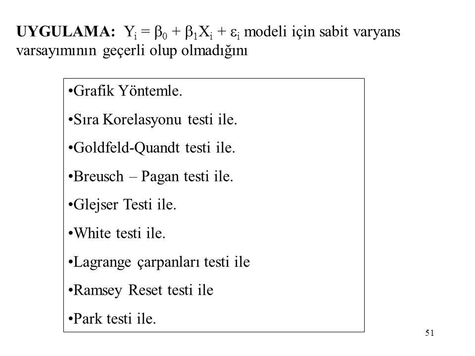 UYGULAMA: Yi = 0 + 1Xi + i modeli için sabit varyans varsayımının geçerli olup olmadığını