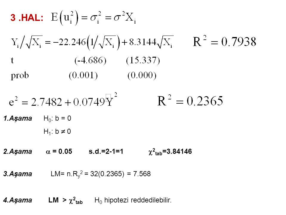 3 .HAL: 1.Aşama H0: b = 0 H1: b  0 2.Aşama a = 0.05 s.d.=2-1=1