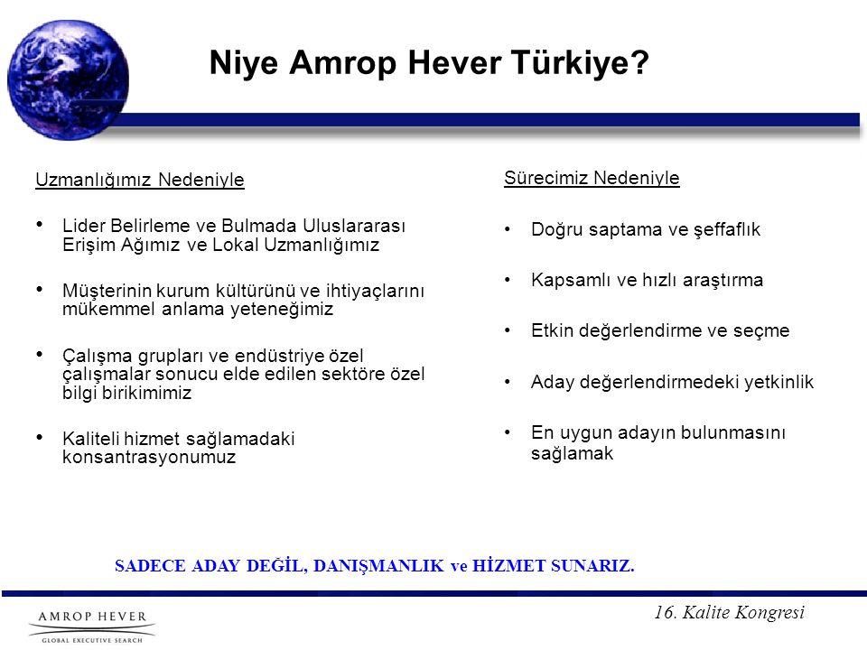 Niye Amrop Hever Türkiye