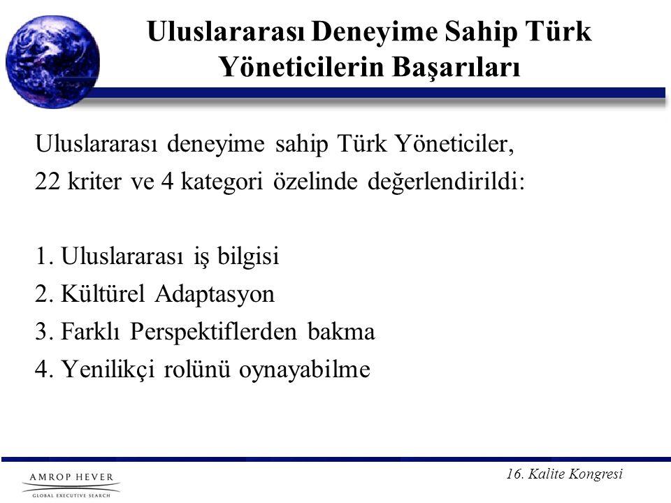 Uluslararası Deneyime Sahip Türk Yöneticilerin Başarıları