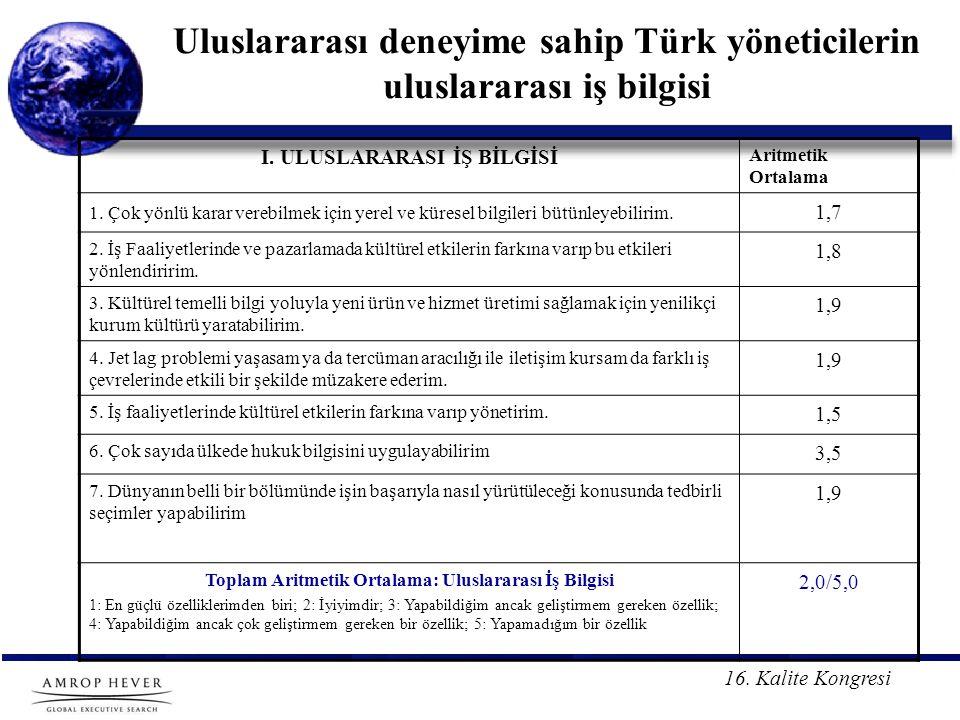 Uluslararası deneyime sahip Türk yöneticilerin uluslararası iş bilgisi