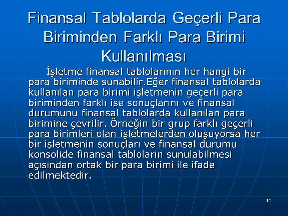 Finansal Tablolarda Geçerli Para Biriminden Farklı Para Birimi Kullanılması