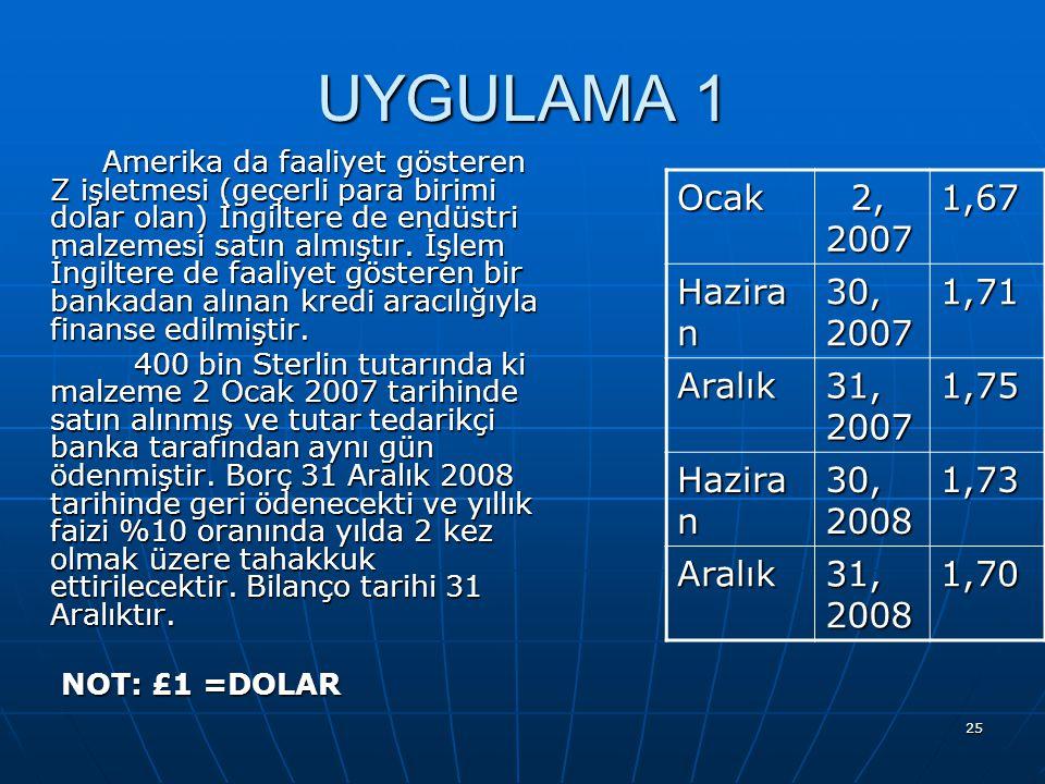 UYGULAMA 1 Ocak 2, 2007 1,67 Haziran 30, 2007 1,71 Aralık 31, 2007