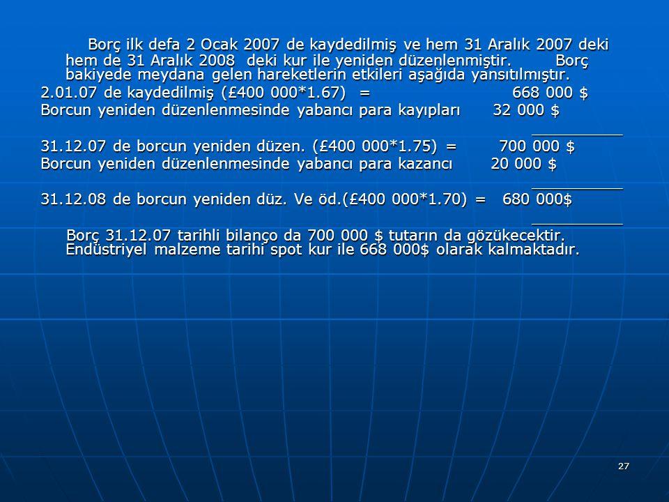 Borç ilk defa 2 Ocak 2007 de kaydedilmiş ve hem 31 Aralık 2007 deki hem de 31 Aralık 2008 deki kur ile yeniden düzenlenmiştir. Borç bakiyede meydana gelen hareketlerin etkileri aşağıda yansıtılmıştır.