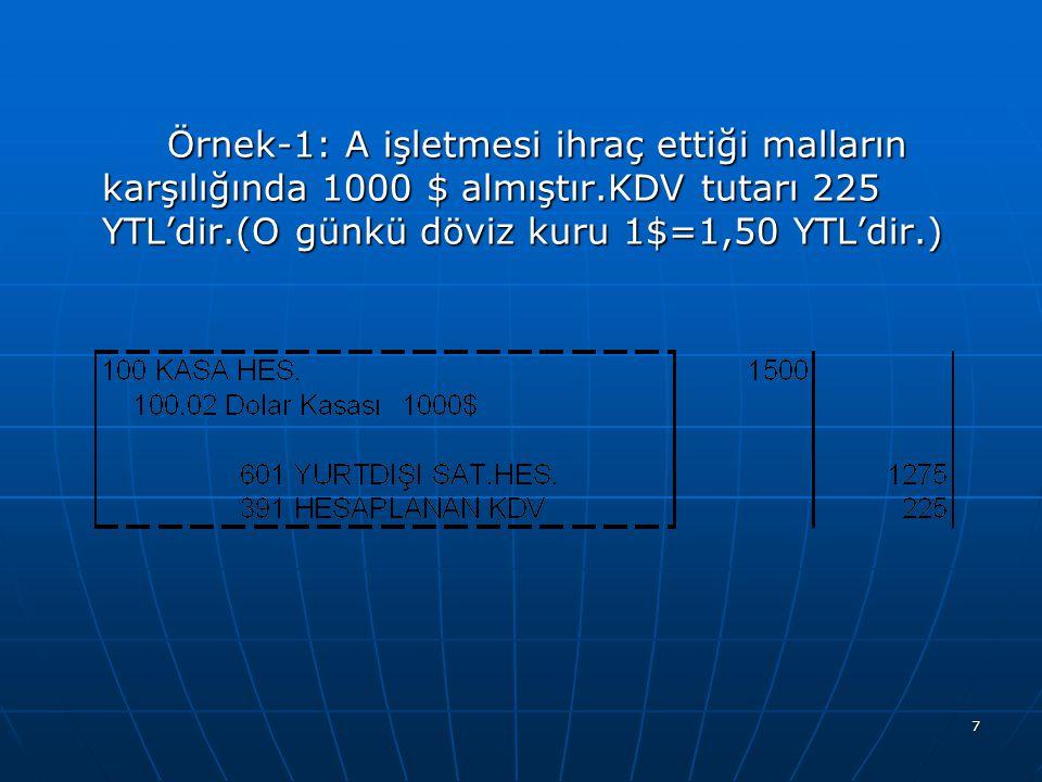 Örnek-1: A işletmesi ihraç ettiği malların karşılığında 1000 $ almıştır.KDV tutarı 225 YTL'dir.(O günkü döviz kuru 1$=1,50 YTL'dir.)