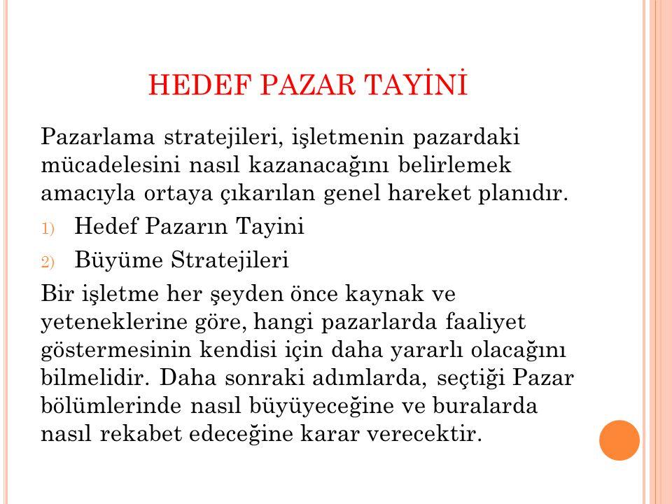 HEDEF PAZAR TAYİNİ