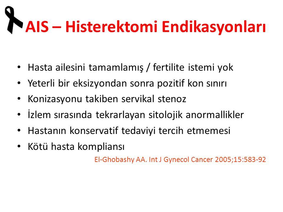 AIS – Histerektomi Endikasyonları