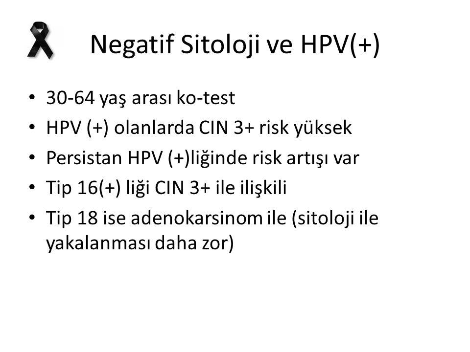 Negatif Sitoloji ve HPV(+)