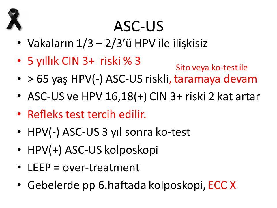 ASC-US Vakaların 1/3 – 2/3'ü HPV ile ilişkisiz
