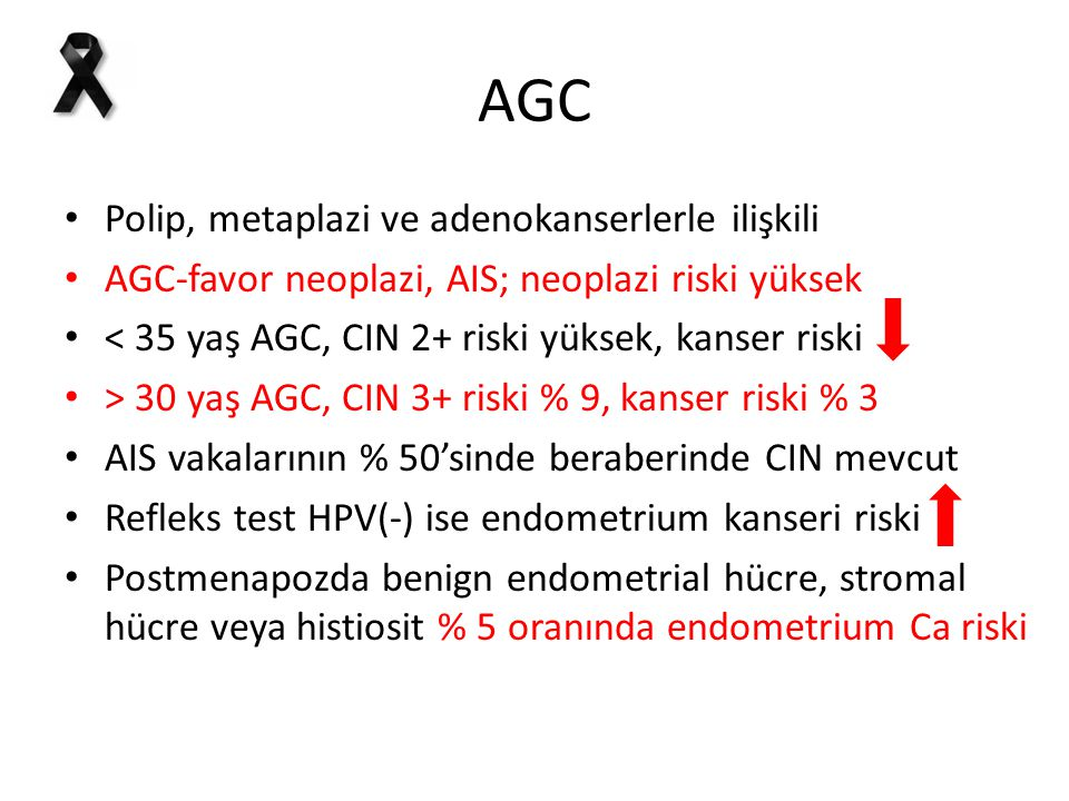 AGC Polip, metaplazi ve adenokanserlerle ilişkili