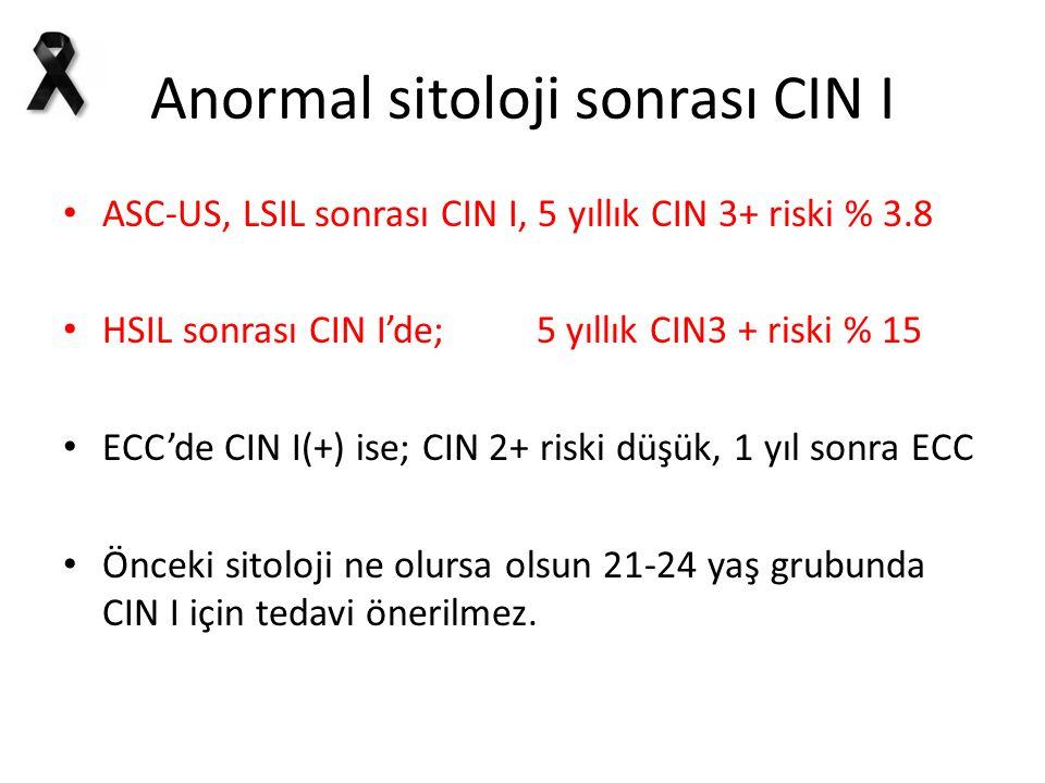 Anormal sitoloji sonrası CIN I