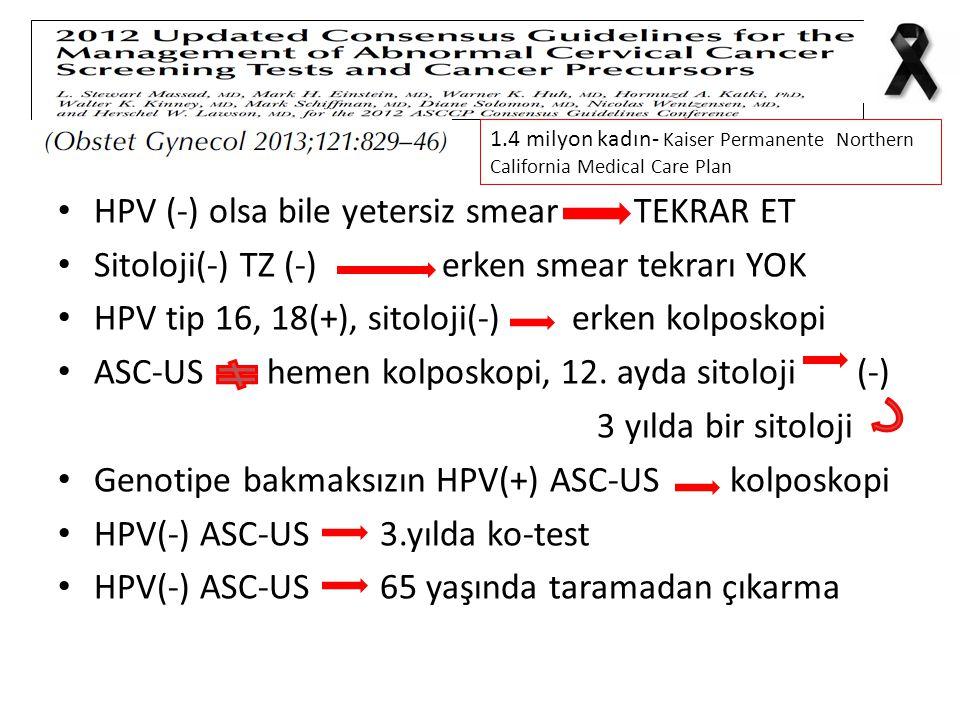 HPV (-) olsa bile yetersiz smear TEKRAR ET