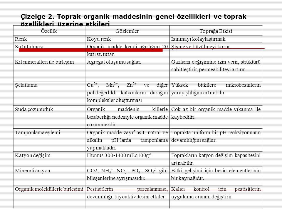 Çizelge 2. Toprak organik maddesinin genel özellikleri ve toprak özellikleri üzerine etkileri