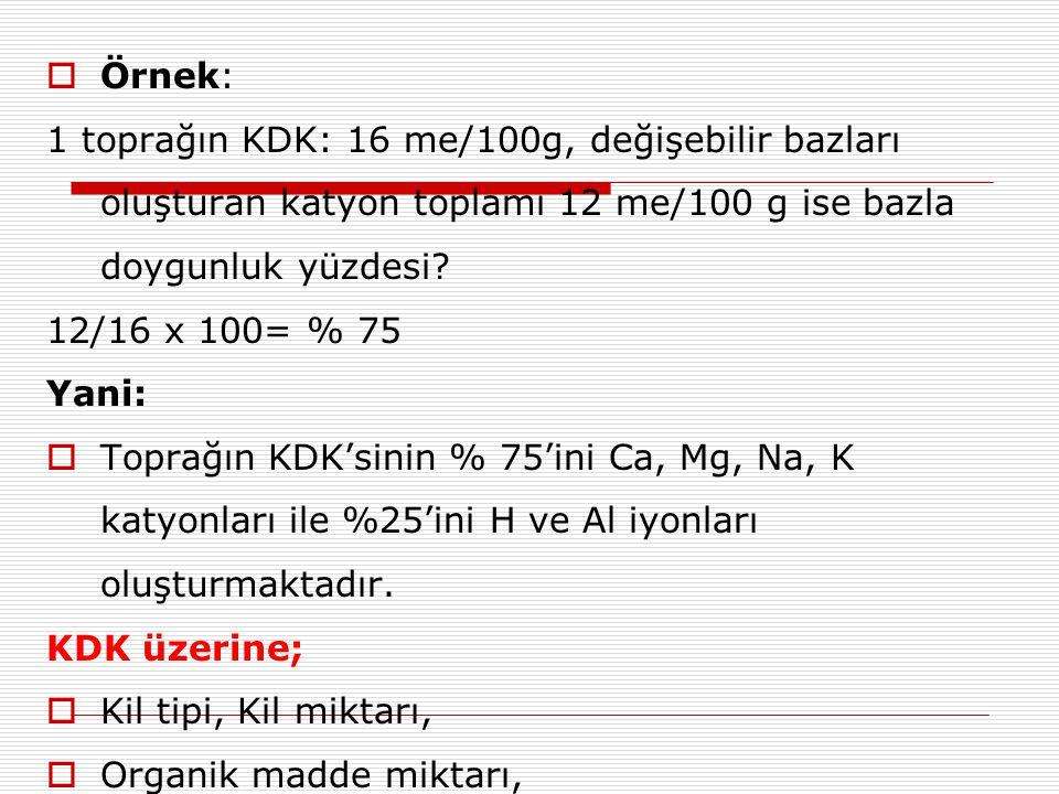 Örnek: 1 toprağın KDK: 16 me/100g, değişebilir bazları oluşturan katyon toplamı 12 me/100 g ise bazla doygunluk yüzdesi