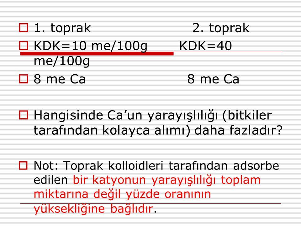 1. toprak 2. toprak KDK=10 me/100g KDK=40 me/100g 8 me Ca 8 me Ca
