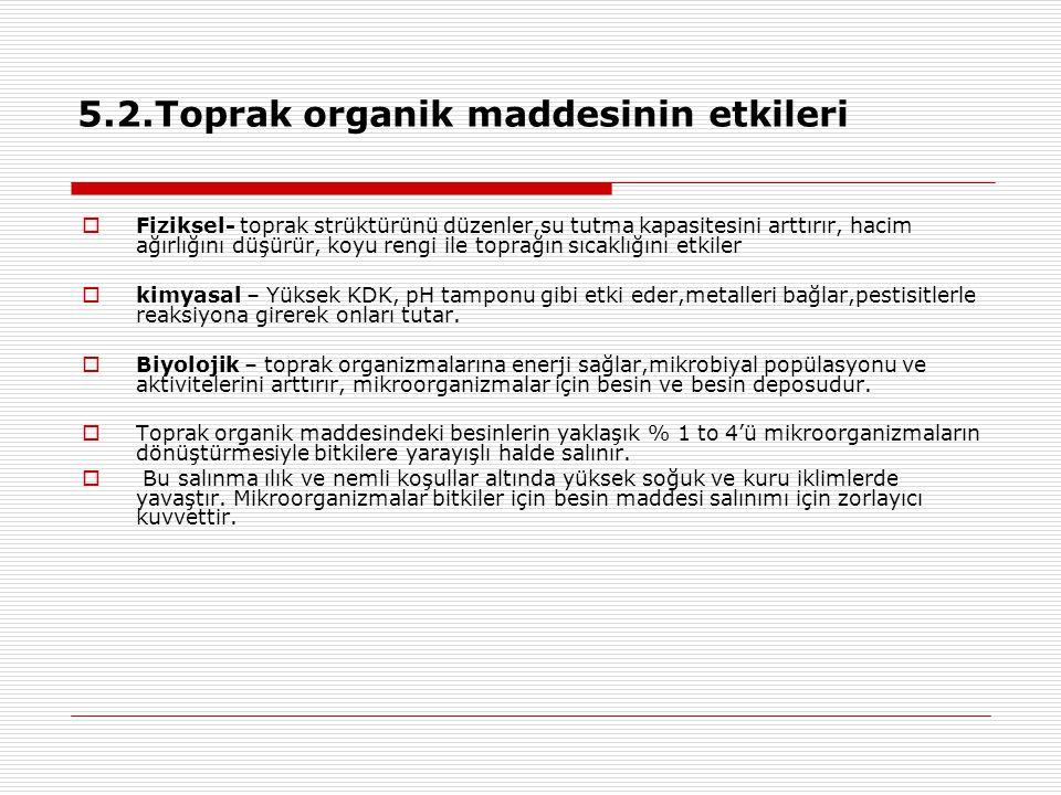 5.2.Toprak organik maddesinin etkileri