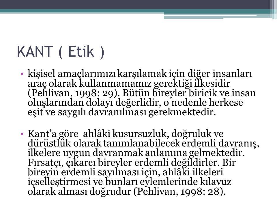 KANT ( Etik )