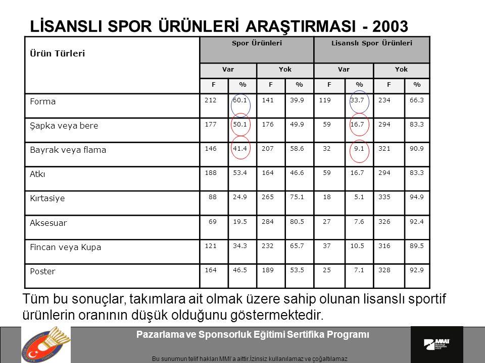 LİSANSLI SPOR ÜRÜNLERİ ARAŞTIRMASI - 2003