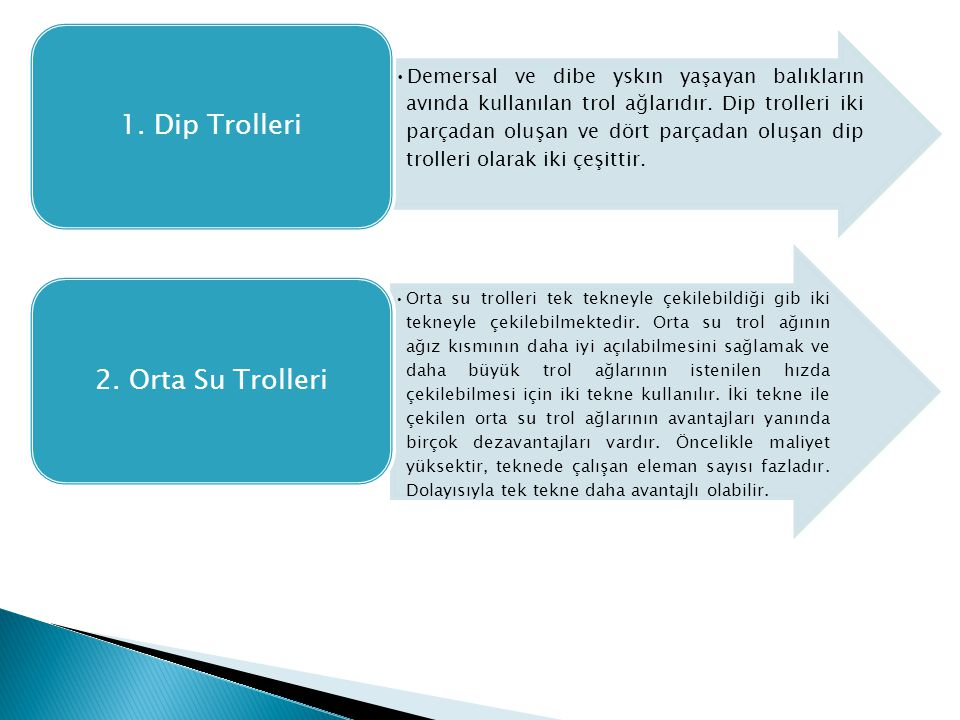 1. Dip Trolleri 2. Orta Su Trolleri