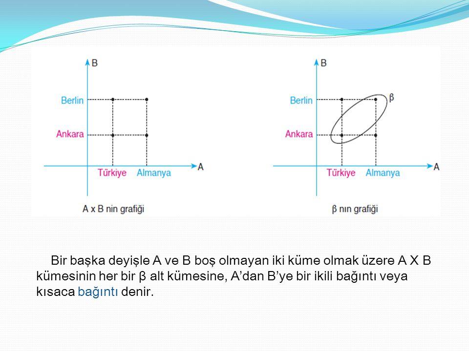 Bir başka deyişle A ve B boş olmayan iki küme olmak üzere A X B kümesinin her bir β alt kümesine, A'dan B'ye bir ikili bağıntı veya kısaca bağıntı denir.