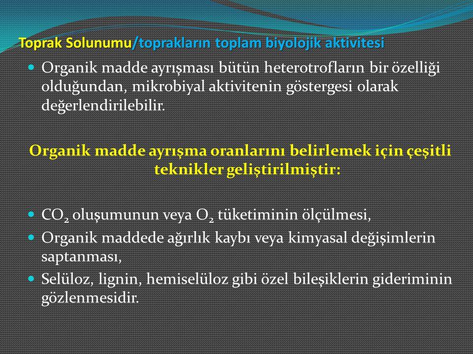 Toprak Solunumu/toprakların toplam biyolojik aktivitesi