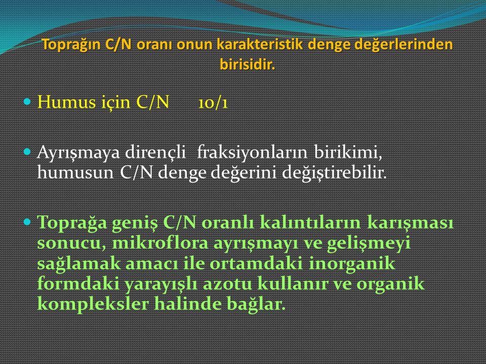 Toprağın C/N oranı onun karakteristik denge değerlerinden birisidir.