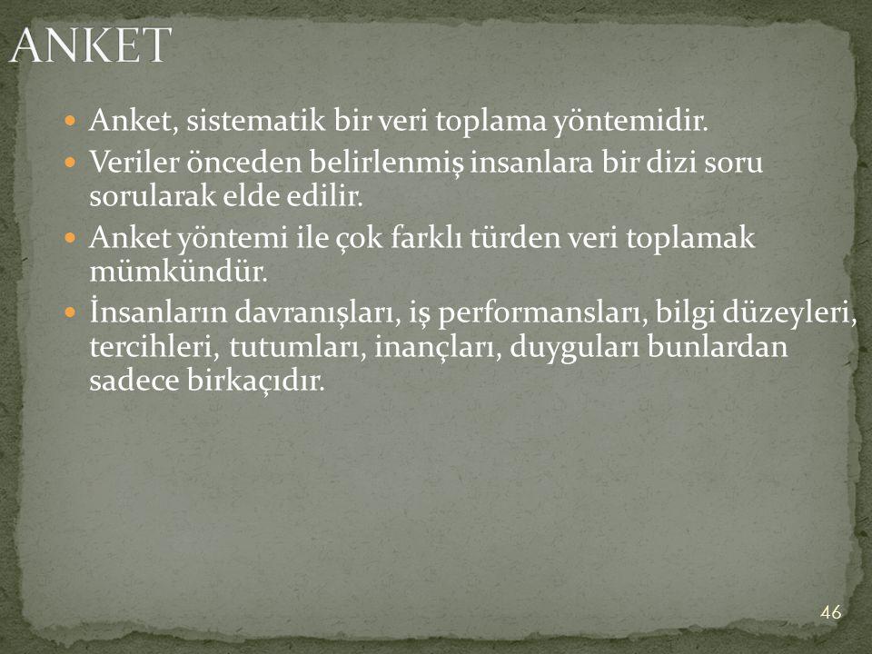 ANKET Anket, sistematik bir veri toplama yöntemidir.