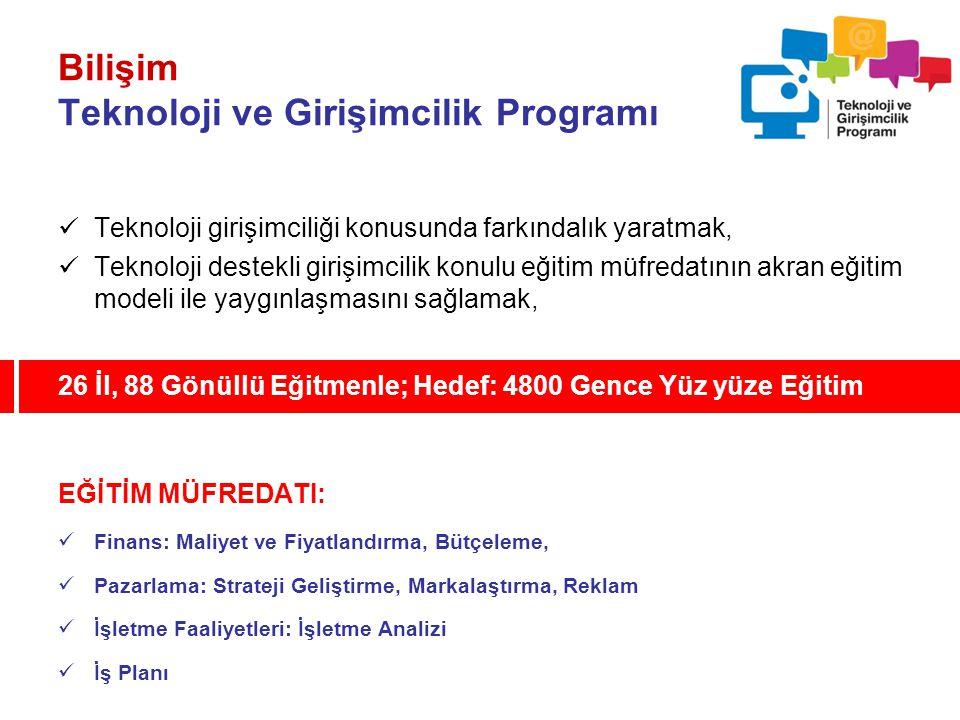 Bilişim Teknoloji ve Girişimcilik Programı