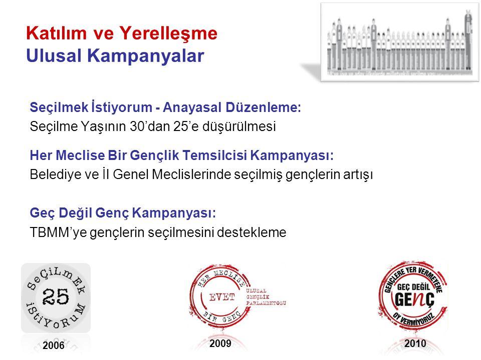 Katılım ve Yerelleşme Ulusal Kampanyalar