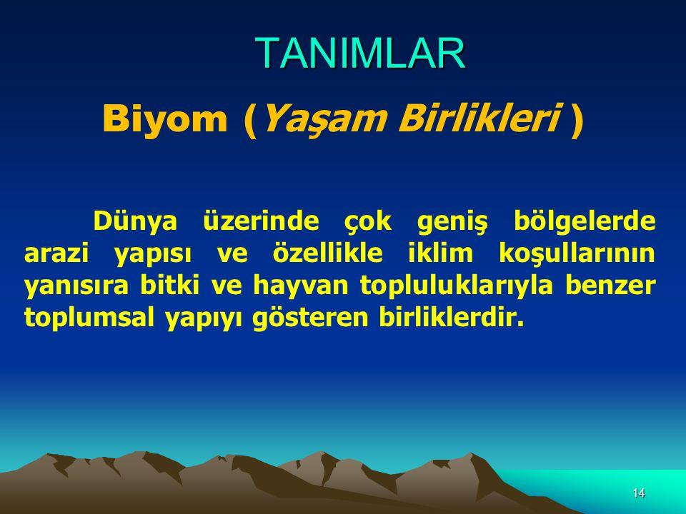 Biyom (Yaşam Birlikleri )