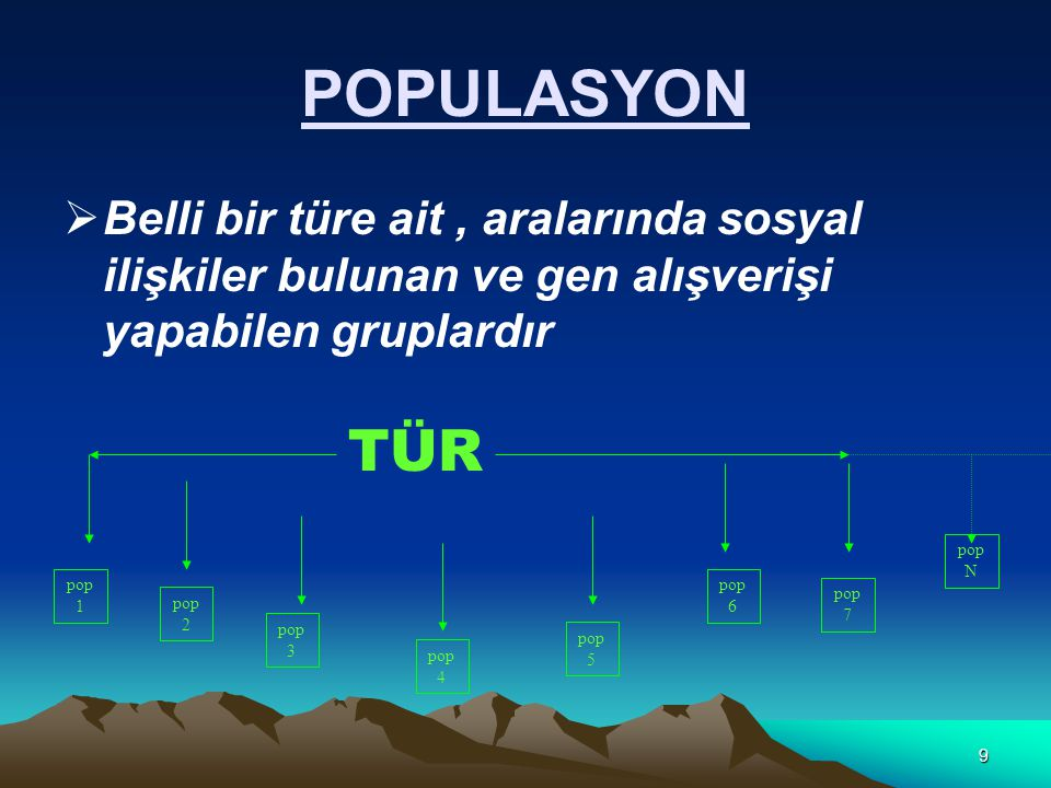 POPULASYON Belli bir türe ait , aralarında sosyal ilişkiler bulunan ve gen alışverişi yapabilen gruplardır.