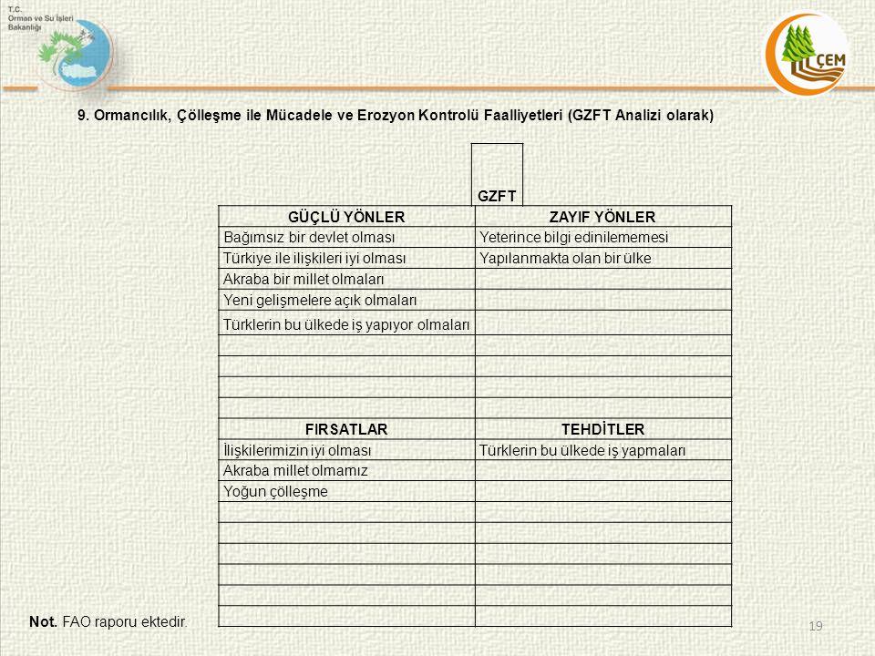 9. Ormancılık, Çölleşme ile Mücadele ve Erozyon Kontrolü Faalliyetleri (GZFT Analizi olarak)