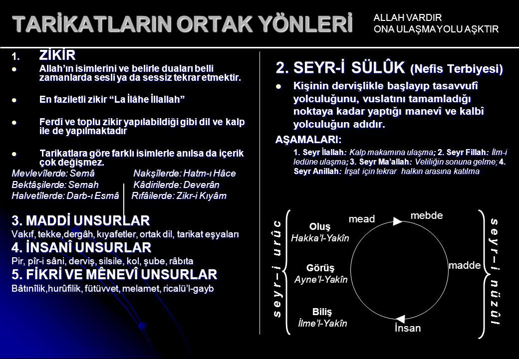 TARİKATLARIN ORTAK YÖNLERİ